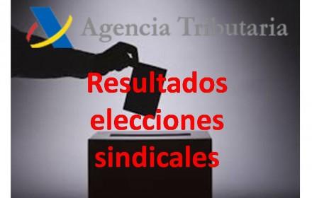 Resultados elecciones sindicales aeat