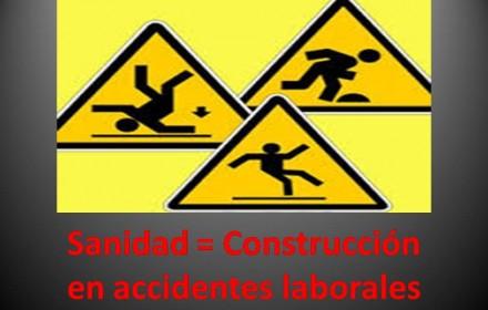 accidente Sanidad  igual Construcción