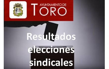 elecciones sindicales Toro oct 2015