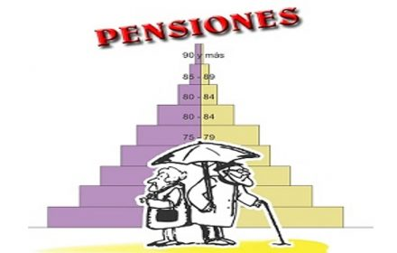 Tabla pensiones Régimen General y MUFACE