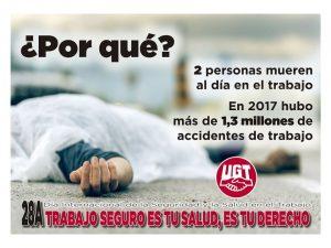 28A Día Internacional Seguridad y Salud trabajo