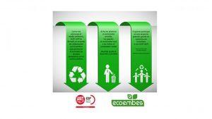 promover reciclado envases domésticos