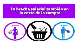 mujeres aportan más su salario cesta de la compra