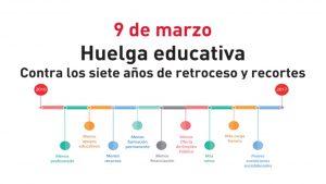 9 de marzo 2017 Huelga educativa