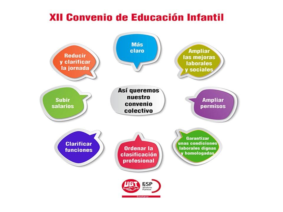 XII Convenio Colectivo estatal 1